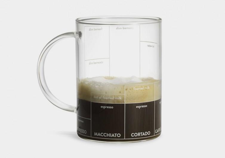 MoMA Design Multi-ccino Mug