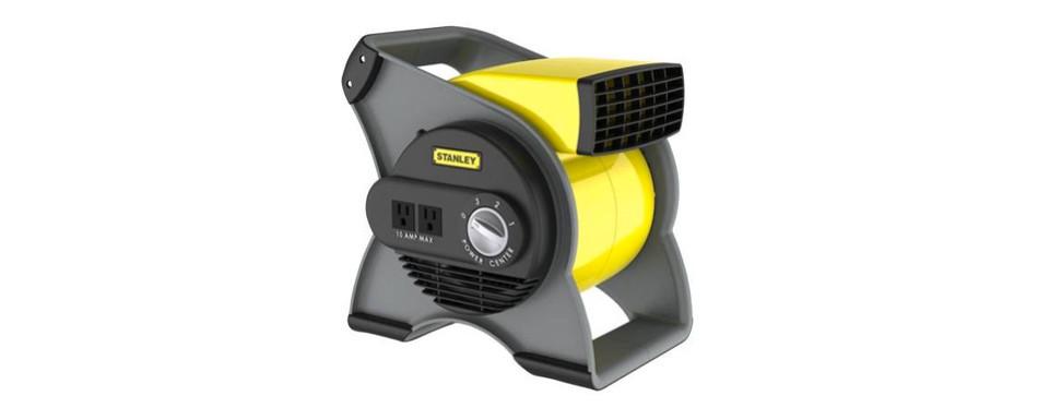 Stanley 655704 High Velocity Fan