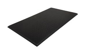 best standing desk mats