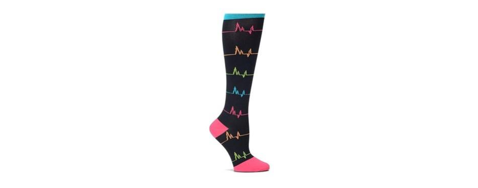 compression trouser sock ekg