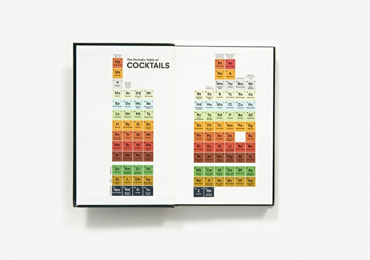 The Periodic Table of Cocktails
